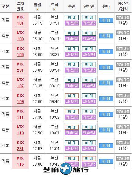 韩国首尔到釜山旅游花费多少钱?