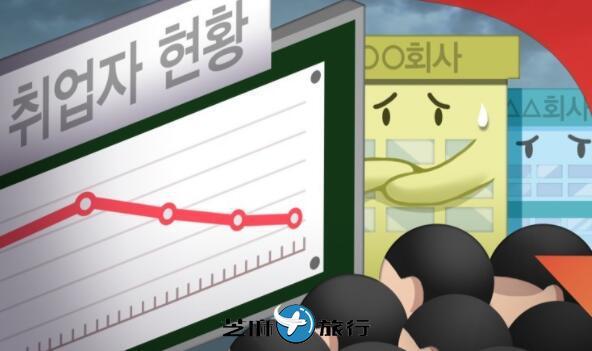 韩国2020年就业人口同比减21.8万人 失业率4%