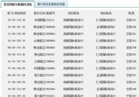 吕梁去韩国旅游花费多少钱?韩国自由行旅游花费多少钱?